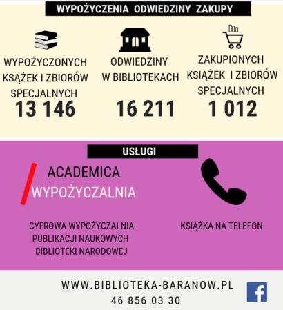 Raport z działalności biblioteki za 2018 rok