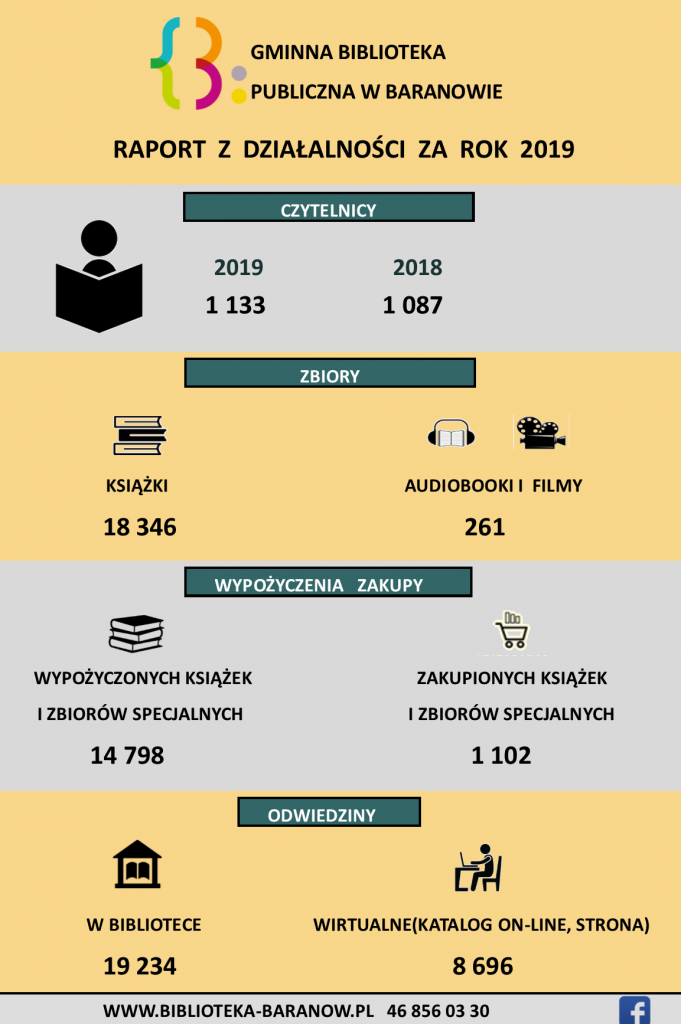 Statystyka za rok 2019